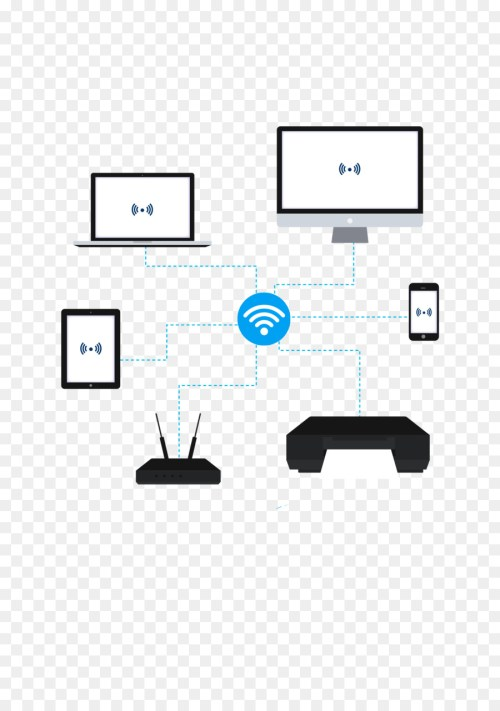 small resolution of lan wifi diagram clipart wireless lan wide area network local area network