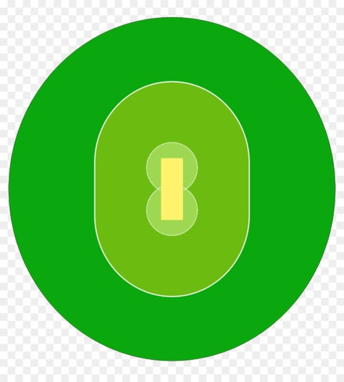 small resolution of cricket pitch diagram blank clipart cricket field cricket pitch