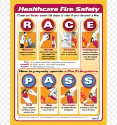 pass and race in fire safety clipart fire safety [ 900 x 900 Pixel ]