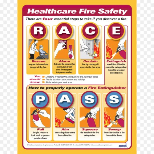 small resolution of pass and race in fire safety clipart fire safety