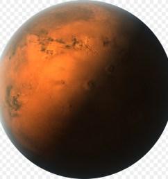 planet mars png clipart mars earth clip art [ 900 x 900 Pixel ]