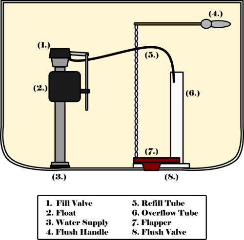 small resolution of diagram clipart how toilets work diagram
