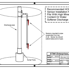 Septic Pump Float Switch Wiring Diagram Sentence Diagramming Generator Text Drawing Transparent Png Image Clipart Free Download Sump Submersible Pumpfloat Switchsump Pumpwiring Diagramsewage