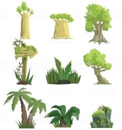 arboles animados del bosque tropical clipart tropical forest tropics [ 900 x 900 Pixel ]