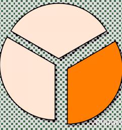 one third clipart pie chart clip art [ 900 x 900 Pixel ]