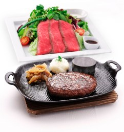 download osaka clipart saka station hamburg steak renga tei restaurant hamburger steak [ 900 x 1127 Pixel ]