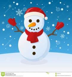 snowman  [ 900 x 962 Pixel ]