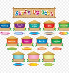 surfs up bulletin board clipart bulletin boards student surf s up [ 900 x 900 Pixel ]