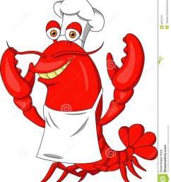 cartoon lobster clipart lobster royalty free [ 900 x 1009 Pixel ]