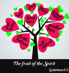 fruit of the spirit clipart christian clip art fruit of the holy spirit bible [ 900 x 898 Pixel ]