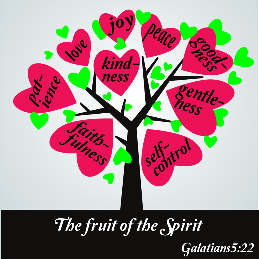 medium resolution of fruit of the spirit clipart christian clip art fruit of the holy spirit bible
