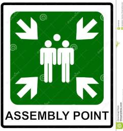 assembly point sign clipart meeting point signage clip art [ 900 x 930 Pixel ]
