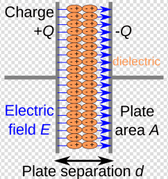 capacitor schematic clipart capacitor dielectric wiring diagram [ 900 x 900 Pixel ]