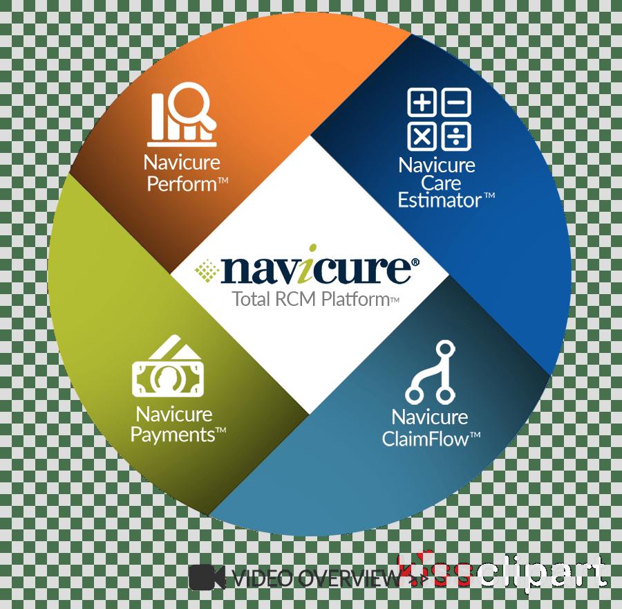 medium resolution of navicure clipart health care revenue cycle management patient