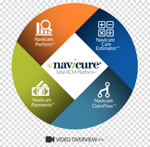 small resolution of navicure clipart health care revenue cycle management patient