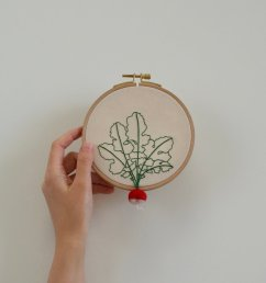 embroidery clipart [ 900 x 900 Pixel ]