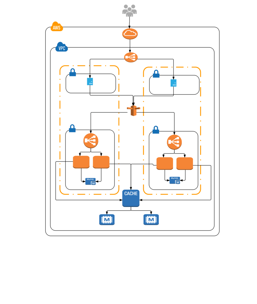 hight resolution of system context diagram clipart system context diagram