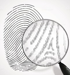 magnifying glass clipart fingerprint magnifying glass [ 900 x 900 Pixel ]