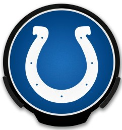 indianapolis colts nfl power decal 1 clipart indianapolis colts nfl jacksonville jaguars [ 900 x 931 Pixel ]