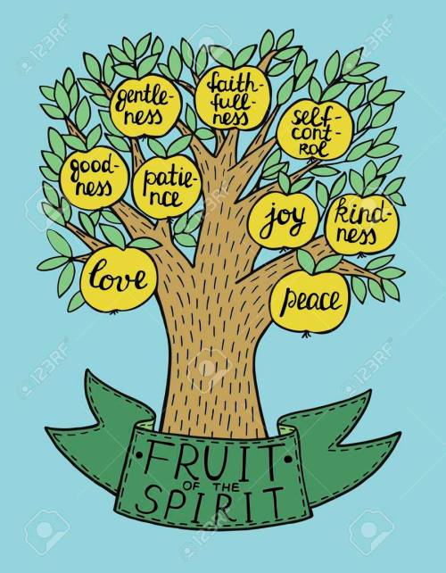 small resolution of fruit of the spirit quote clipart bible fruit of the holy spirit the fruit of the