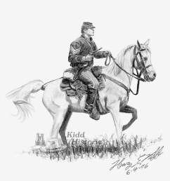 us cavalry clipart american civil war united states of america horse [ 900 x 901 Pixel ]