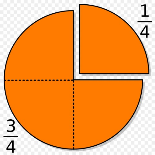 small resolution of fraction graph chart - Yerse