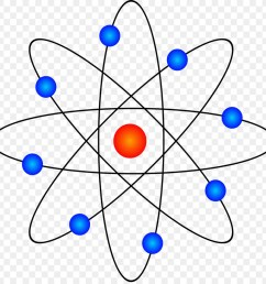 atom model clipart atomic theory bohr model [ 900 x 900 Pixel ]