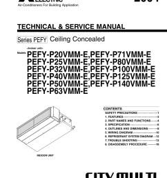 mitsubishi r410a wiring diagram basic guide wiring diagram u2022 06 mitsubishi durocross wiring diagrams [ 2048 x 2895 Pixel ]