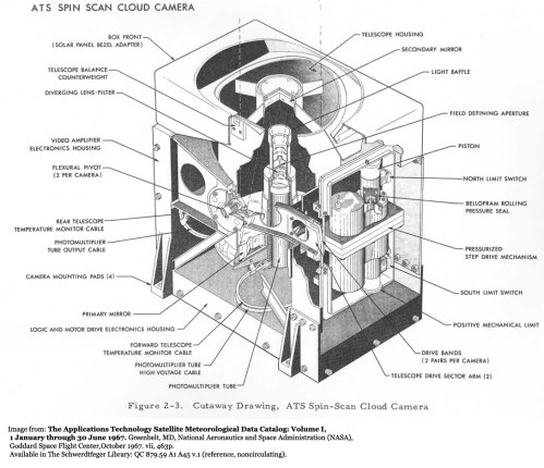 small resolution of  diagram spin scan cloud camera