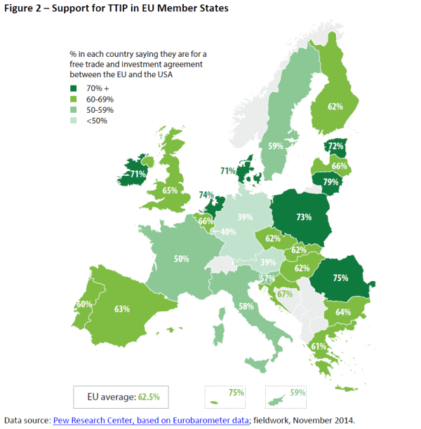 Support for TTIP in EU Member States European