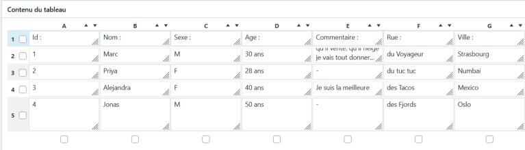 Tableau WordPress : Remplir les cellules sur TablePress