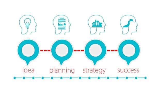 Comment promouvoir un business avec le marketing digital