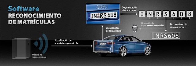Lectura de placas vehiculares, seguridad para el transporte