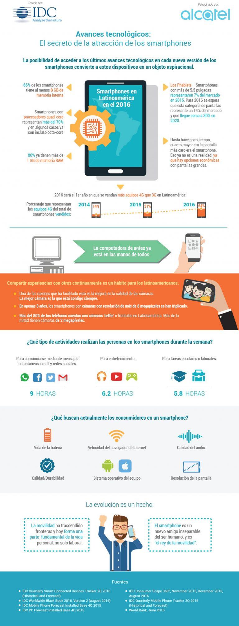 la17000-latin-america_infographics_el-camino-hacia-la-movilidad_2016_alcatel_secc-b