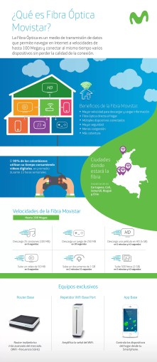 infografia fibra optica Movistar