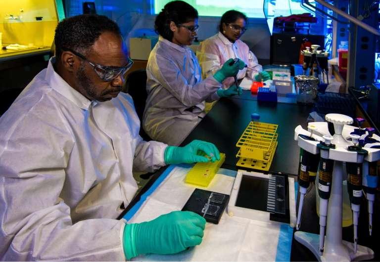 Laboratorio Ciencia