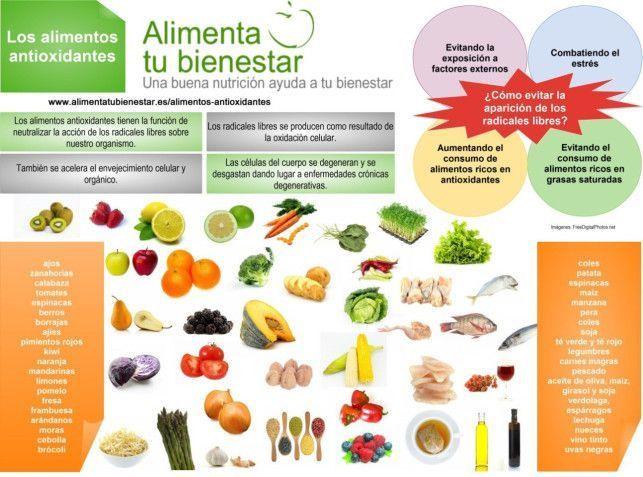 Antioxidanets en la clasificación de los alimentos según sus funciones