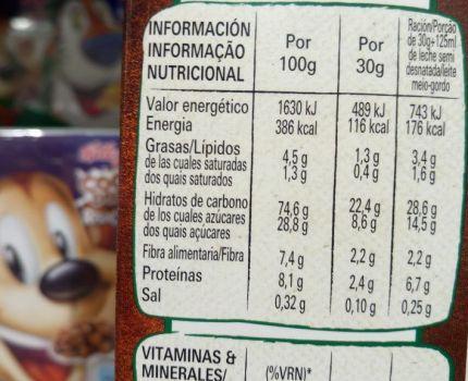 Alternativas saludables al consumo de azúcar oculto