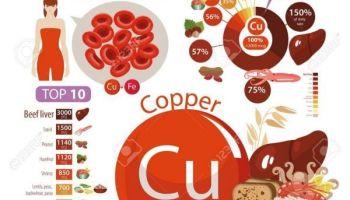 10 beneficios del cobre