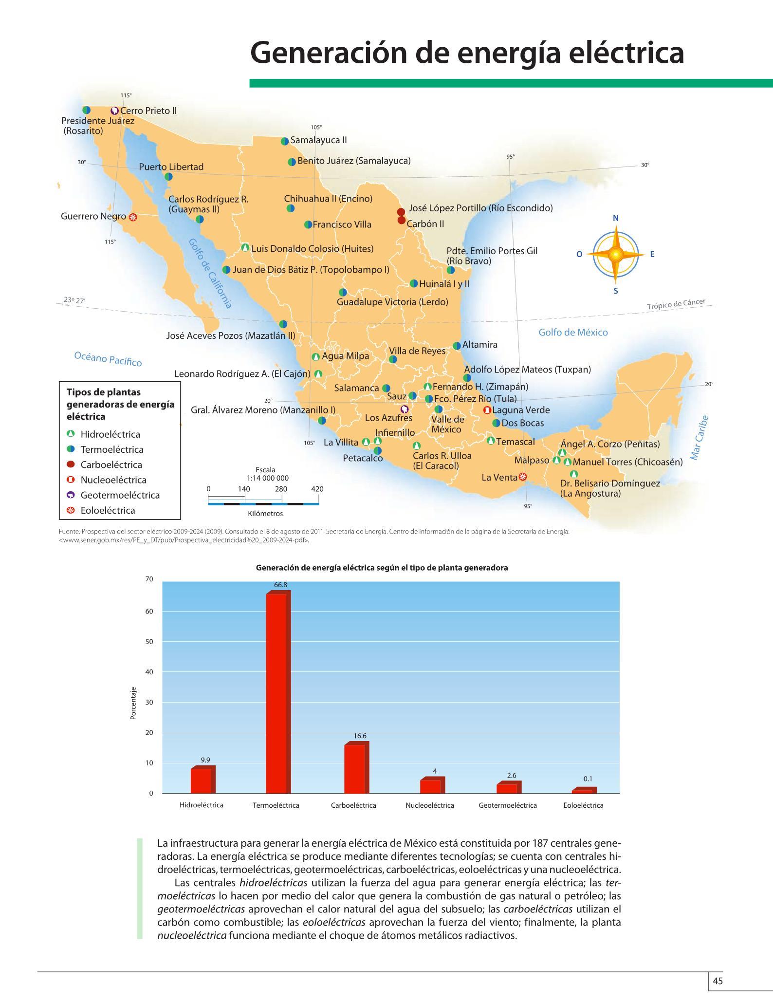 Descargar pdf atlas de geografía quinto grado 2019 2020. Atlas De Mexico Cuarto Grado 2016 2017 Online Pagina 45 De 128 Libros De Texto Online