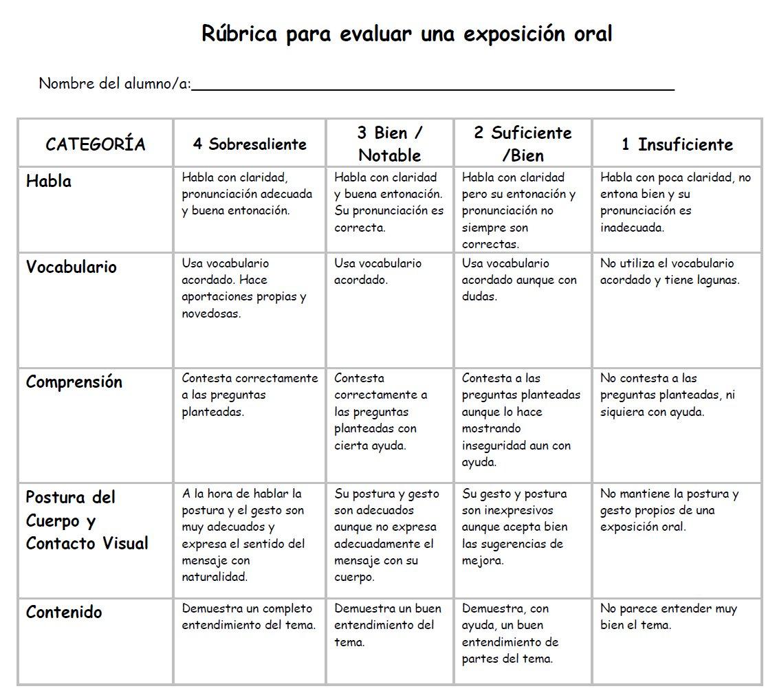 Libro La Evaluacion Diagnostica De Las Competencias