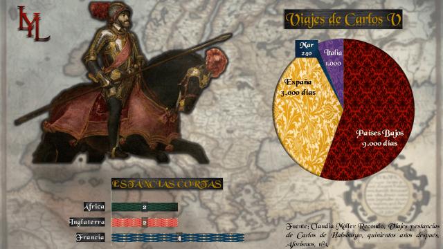 Carlos I, el último rey viajero de España.