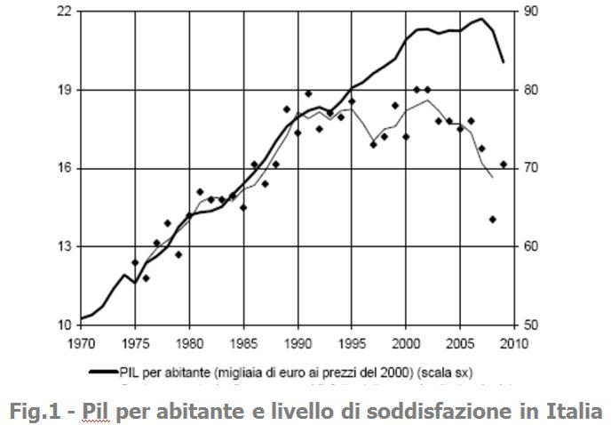 Cooperazione di inserimento lavorativo e valore aggiunto sociale (2/4)