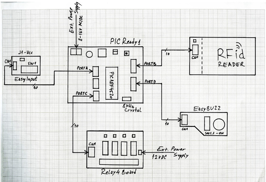 Libstock - Auto Electrical Wiring Diagram