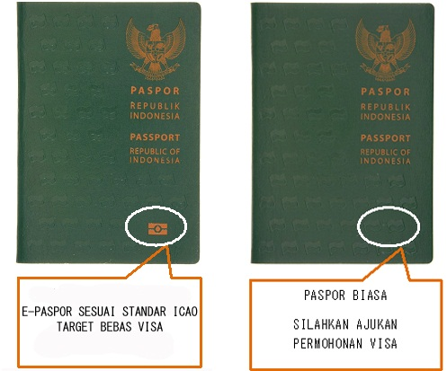 Passport Indonesia biasa dan elektronik. Untuk passport indonesia yang elektronik bisa digunakan untuk mencari visa waiver di beberapa negara. Misalnya negara Jepang.