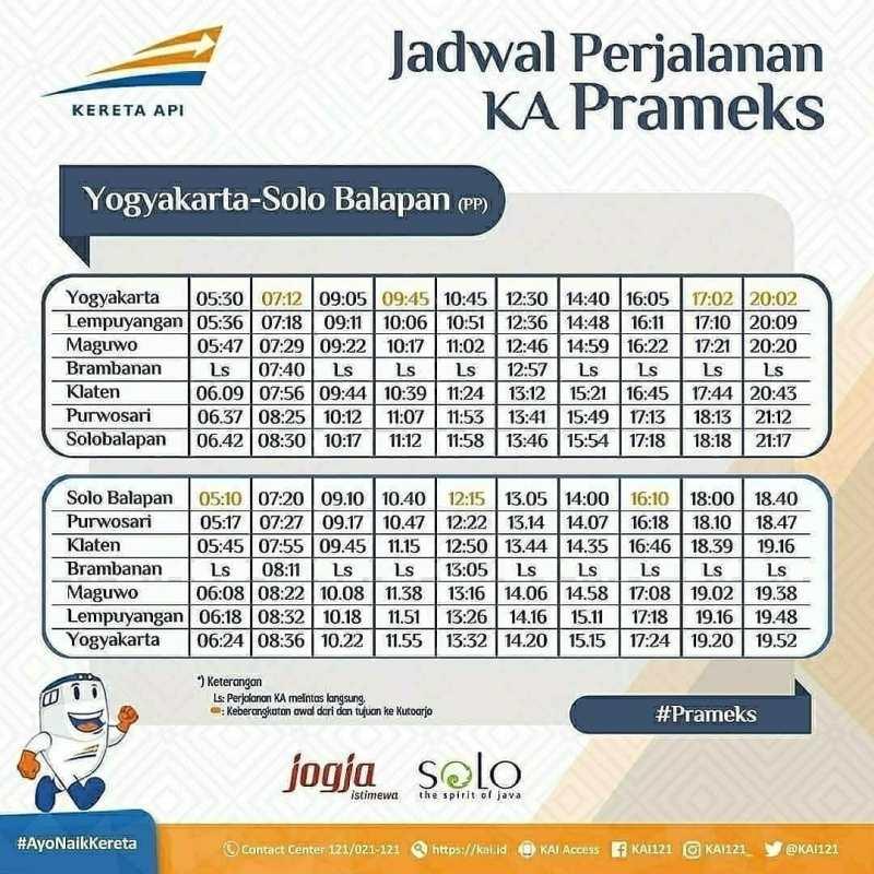 Jadwal Prameks, Jadwal Kereta Prameks Jogja Solo Kutoarjo Terbaru Tahun 2020