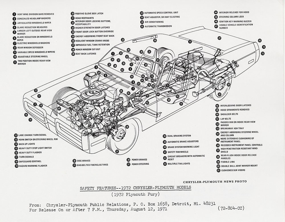 72 Plymouth Fury Wiring Diagram. Plymouth. Wiring Diagrams