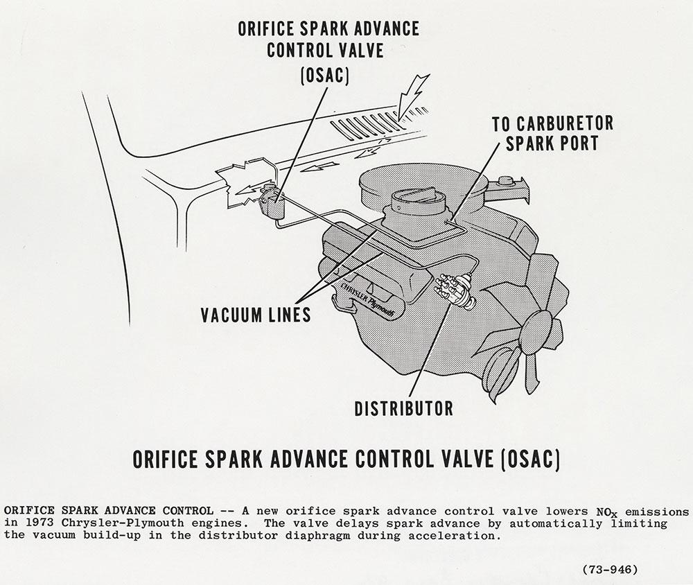hight resolution of orifice spark advance control valve osac