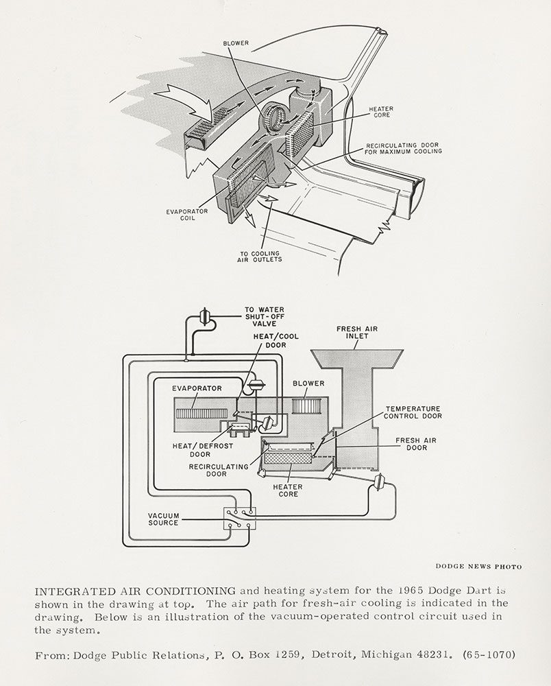 hight resolution of dodge dart integrated air conditioning 1965