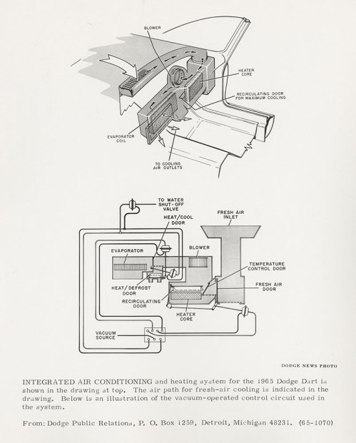 small resolution of dodge dart integrated air conditioning 1965